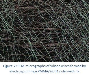 silicon_wires